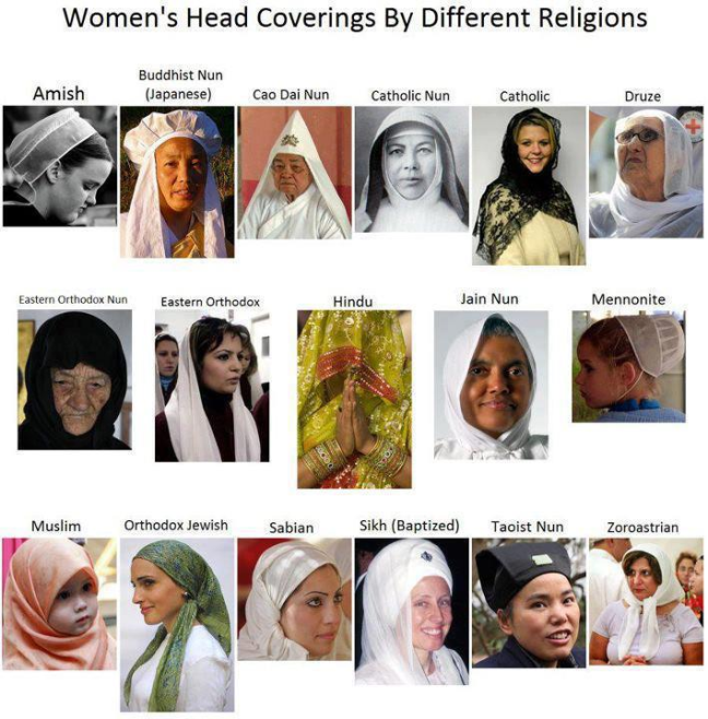 Hijabs of different faiths