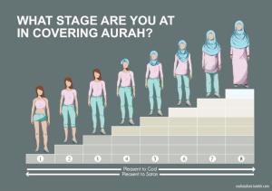 awrah chart