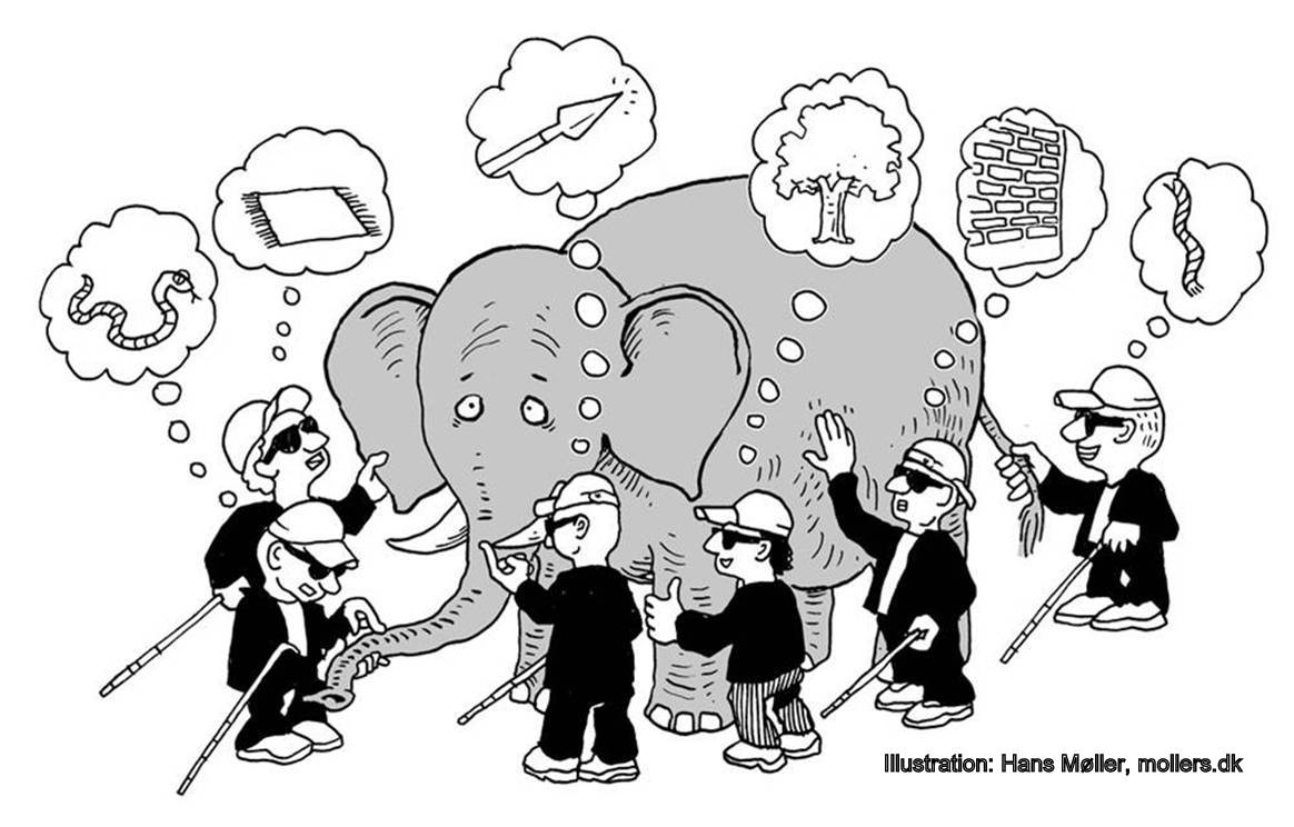 an essay on absolute understanding a tale of an elephant and a group of blind men The indian tale of the blind men and the elephant provides a classic fable on  as the case in this essay is  be better as it reflected absolute,.